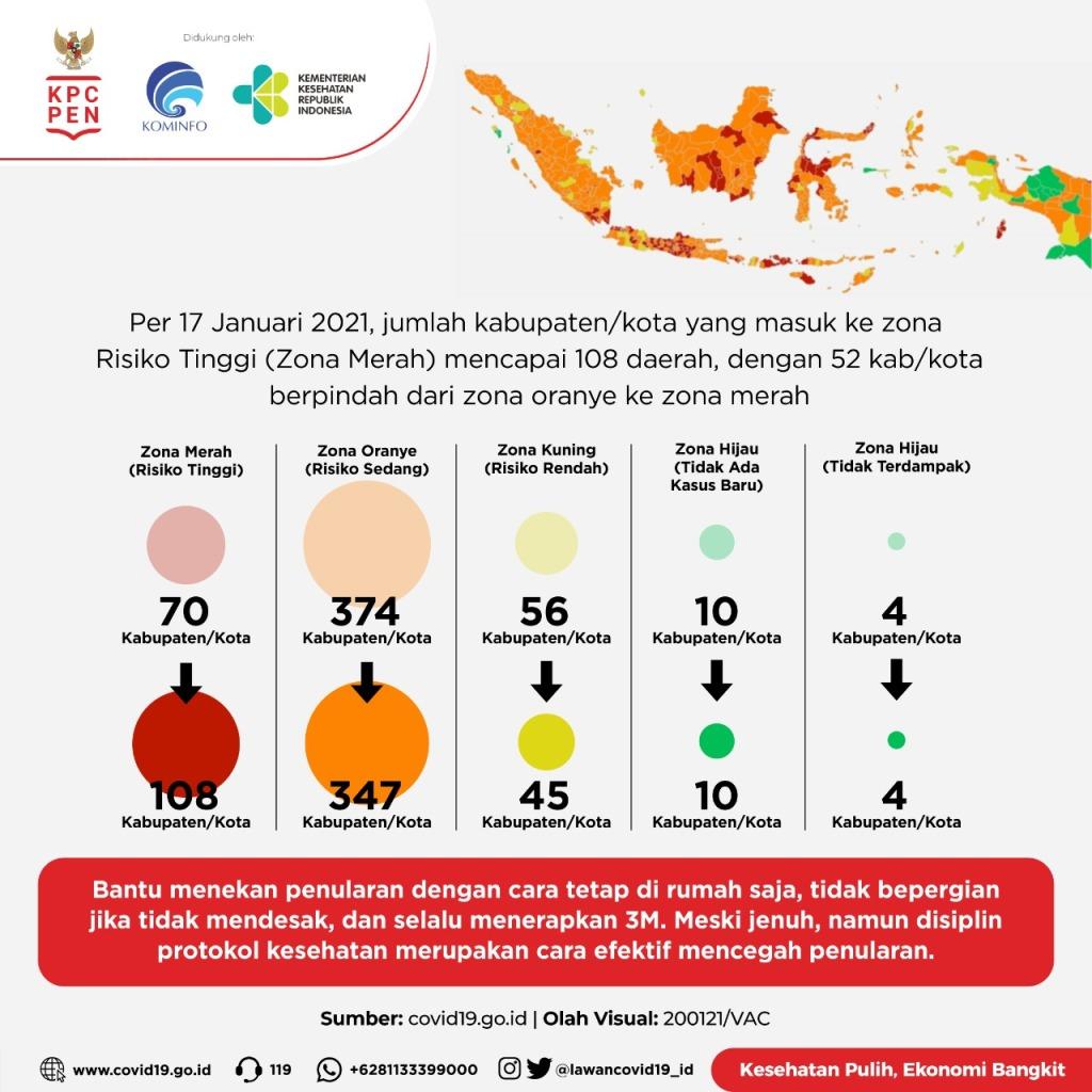 52 Kabupaten Kota Zona Oranye Ke Zona Merah