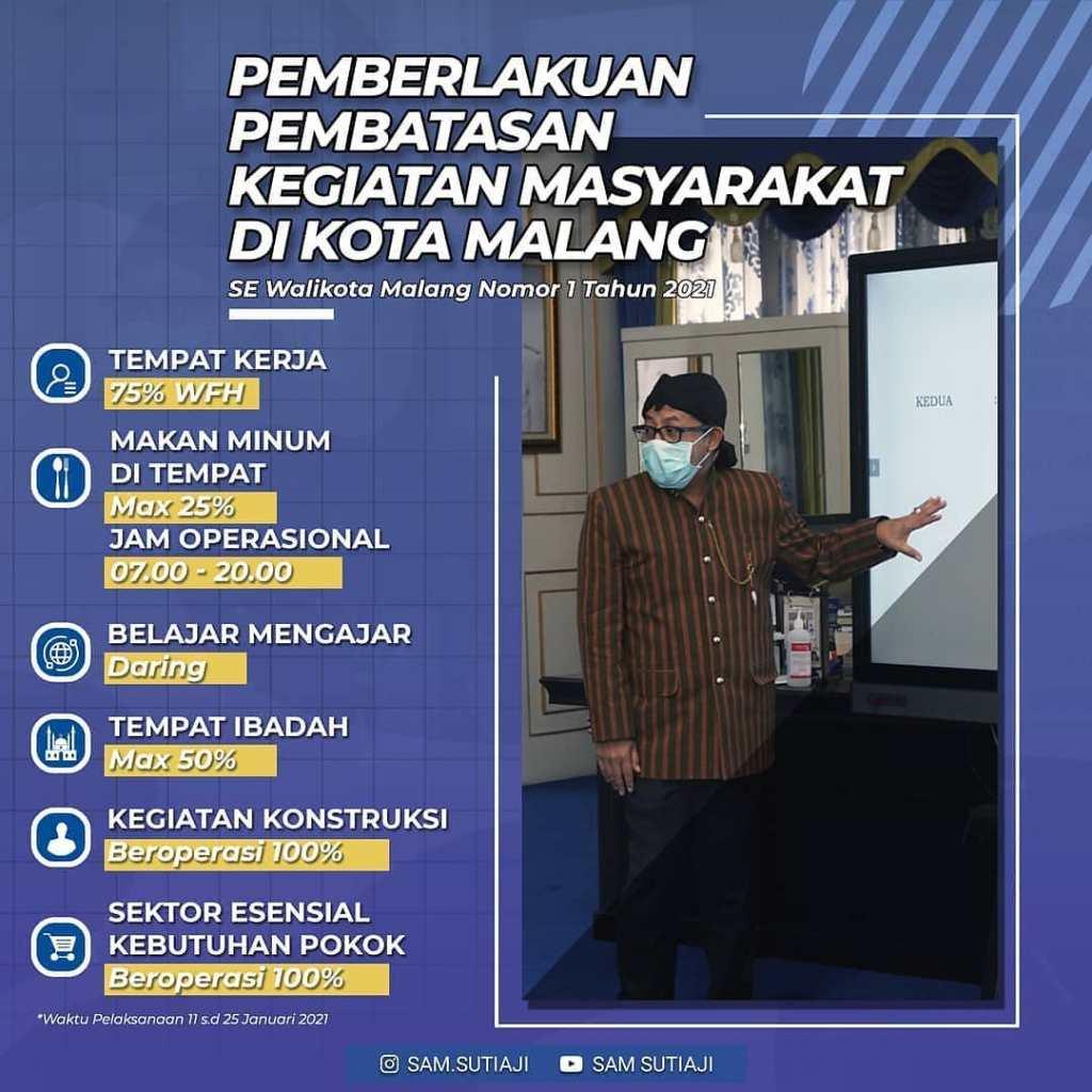 Info Grafik Ppkm Khusus Kota Malang